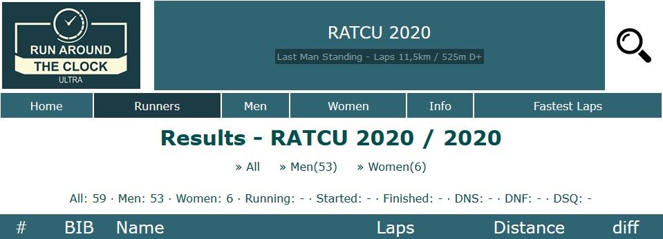 Проследяване и времеизмерване на RATCU